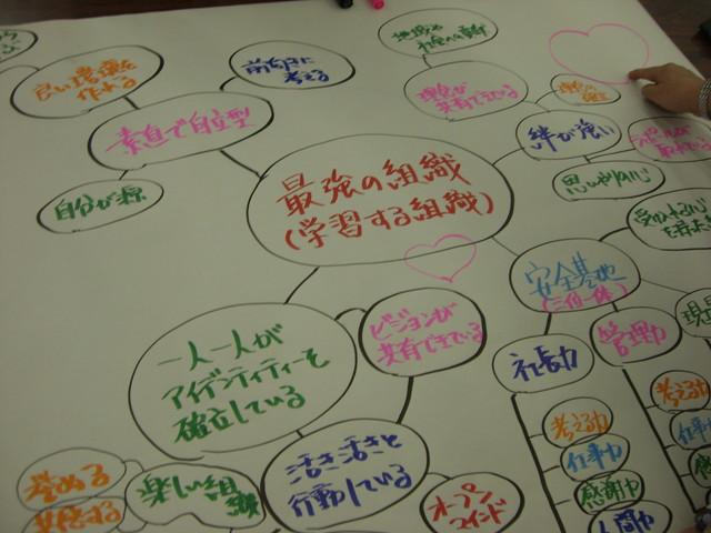 コーポレートコミュニケーションリーダーEX養成講座に参加しました